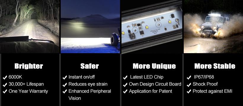 JC10118S-240W 39 Inch Cree Chip 240W LED Light Bar for ATV SUV UTV-5