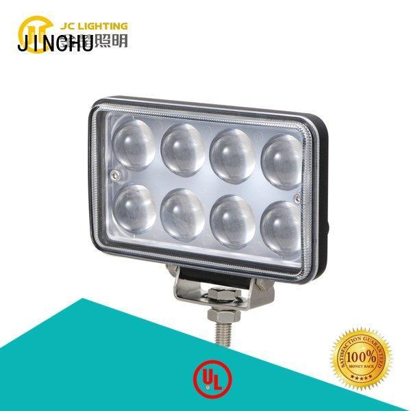 JINCHU RawLumens led driving lights Voltage Certificates