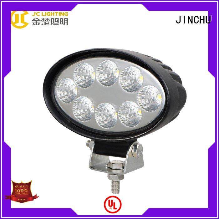 JINCHU Model work lights Certificates Material